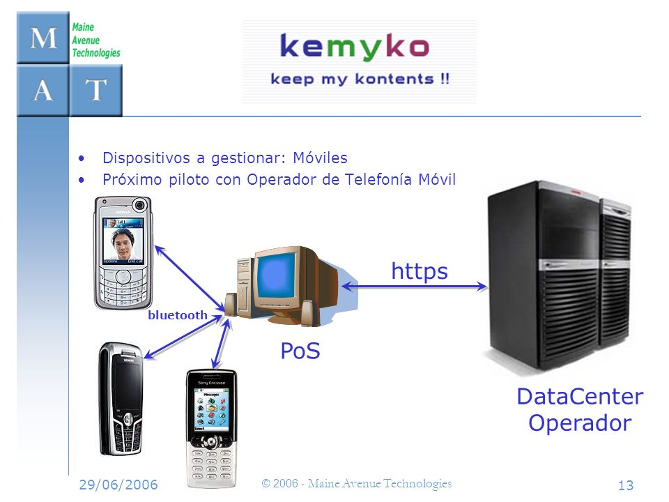 29/06/2006 © 2006 - Maine Avenue Technologies 13 Dispositivos a gestionar: Móviles Próximo piloto con Operador de Telefonía Móvil DataCenter Operador