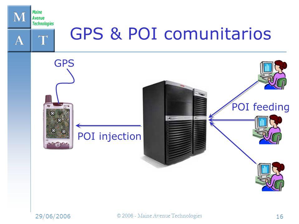 29/06/2006 © 2006 - Maine Avenue Technologies 16 GPS & POI comunitarios GPS POI injection POI feeding