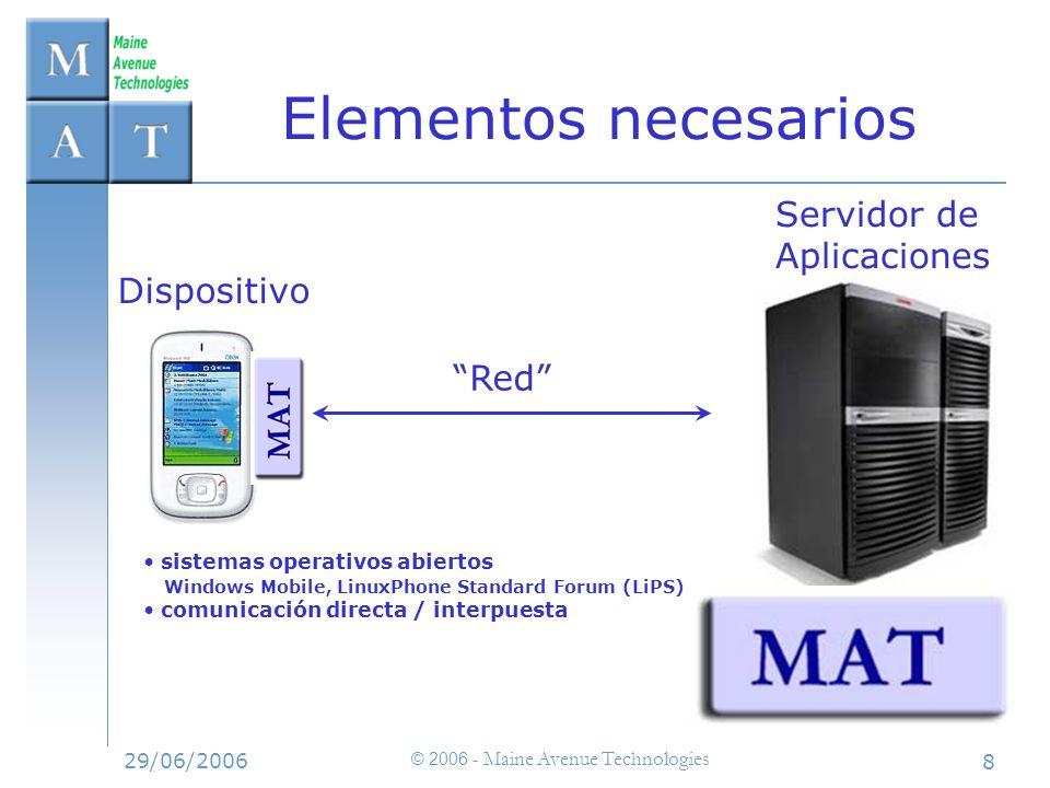 29/06/2006 © 2006 - Maine Avenue Technologies 8 Elementos necesarios Red Dispositivo Servidor de Aplicaciones sistemas operativos abiertos Windows Mob