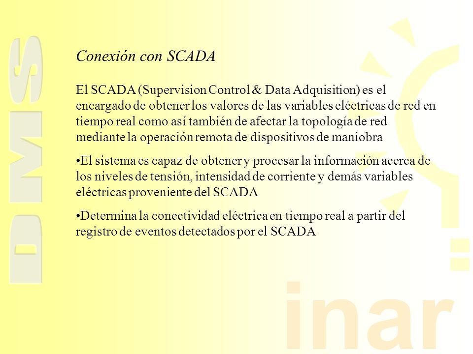 inar Conexión con SCADA El SCADA (Supervision Control & Data Adquisition) es el encargado de obtener los valores de las variables eléctricas de red en
