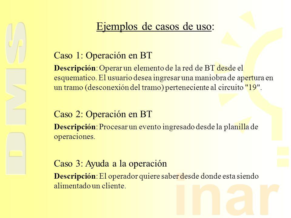 inar Ejemplos de casos de uso: Caso 1: Operación en BT Descripción: Operar un elemento de la red de BT desde el esquematico. El usuario desea ingresar