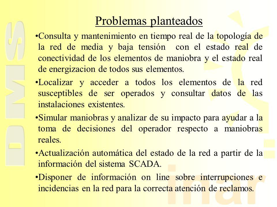 inar Solución Propuesta Desarrollo de un sistema integral de operaciones y gestión de la operación: MT, BT, simulacion, analisis de contingencia, calculo.