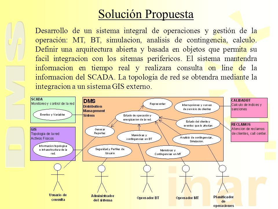 inar Solución Propuesta Desarrollo de un sistema integral de operaciones y gestión de la operación: MT, BT, simulacion, analisis de contingencia, calc