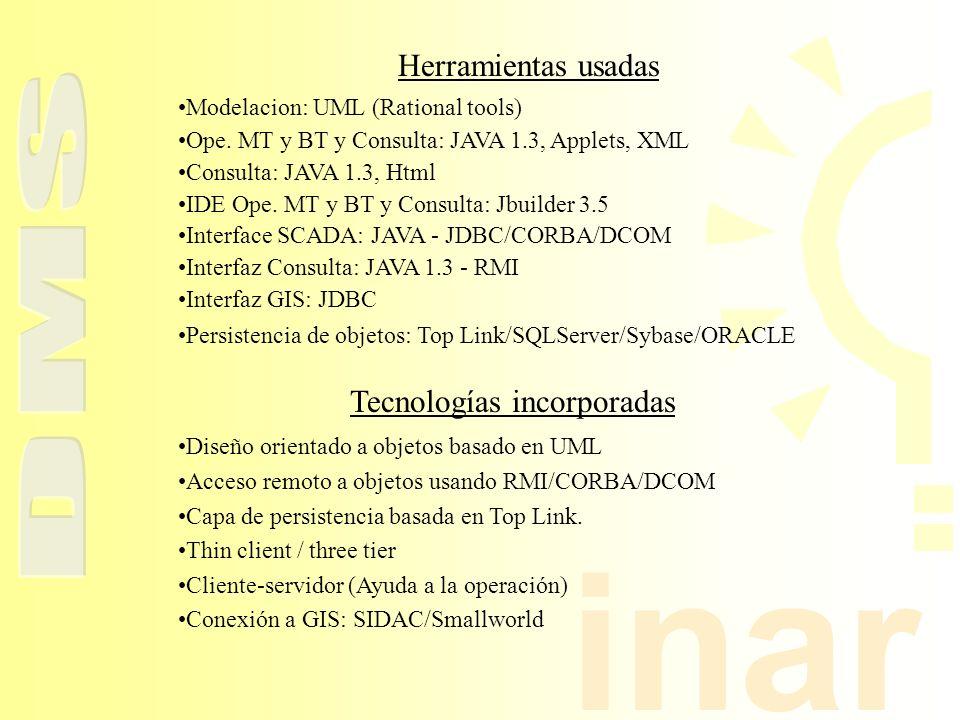 inar Herramientas usadas Modelacion: UML (Rational tools) Ope. MT y BT y Consulta: JAVA 1.3, Applets, XML Consulta: JAVA 1.3, Html IDE Ope. MT y BT y