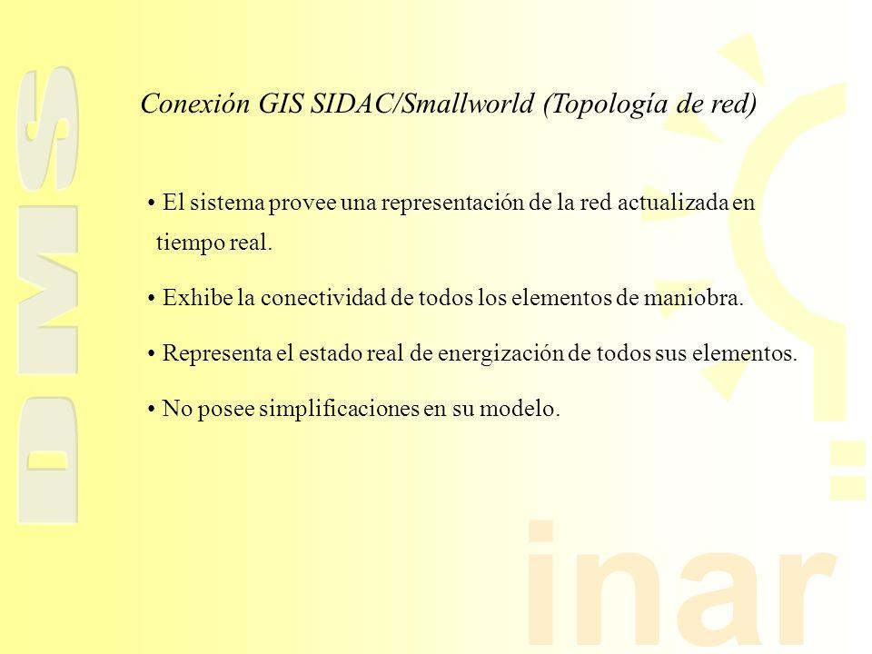inar Conexión GIS SIDAC/Smallworld (Topología de red) El sistema provee una representación de la red actualizada en tiempo real. Exhibe la conectivida