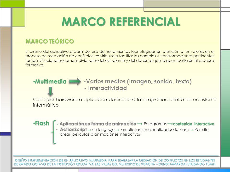 MARCO REFERENCIAL MARCO TEÓRICO El diseño del aplicativo a partir del uso de herramientas tecnológicas en atención a los valores en el proceso de medi