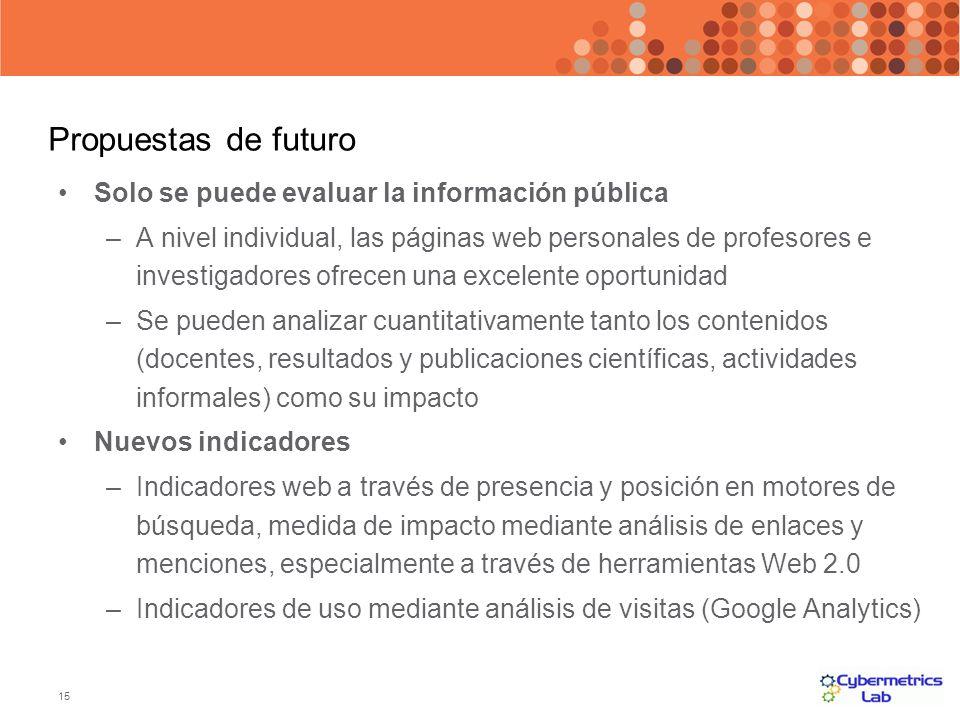 15 Propuestas de futuro Solo se puede evaluar la información pública –A nivel individual, las páginas web personales de profesores e investigadores of