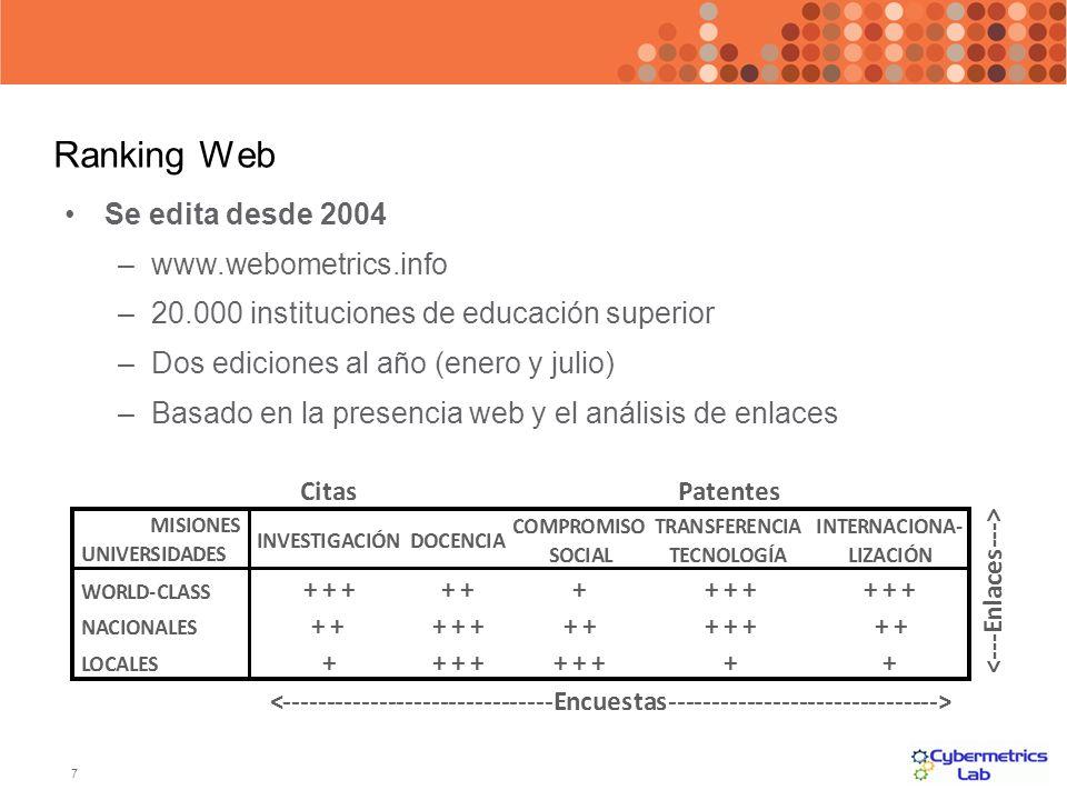7 Ranking Web Se edita desde 2004 –www.webometrics.info –20.000 instituciones de educación superior –Dos ediciones al año (enero y julio) –Basado en l