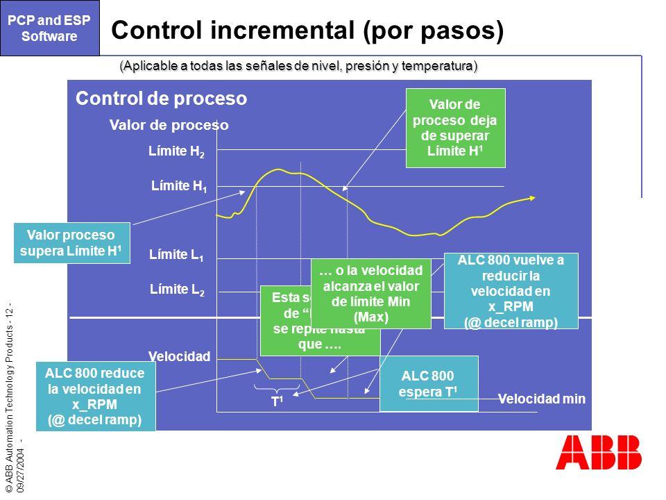 © ABB Automation Technology Products - 12 - 09/27/2004 - Control incremental (por pasos) Control de proceso Valor de proceso Límite H 1 Velocidad PCP