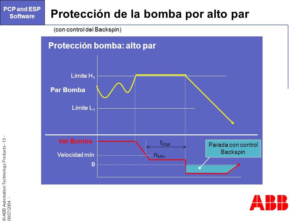 © ABB Automation Technology Products - 13 - 09/27/2004 - Protección de la bomba por alto par Protección bomba: alto par Par Bomba Límite H 1 Vel Bomba