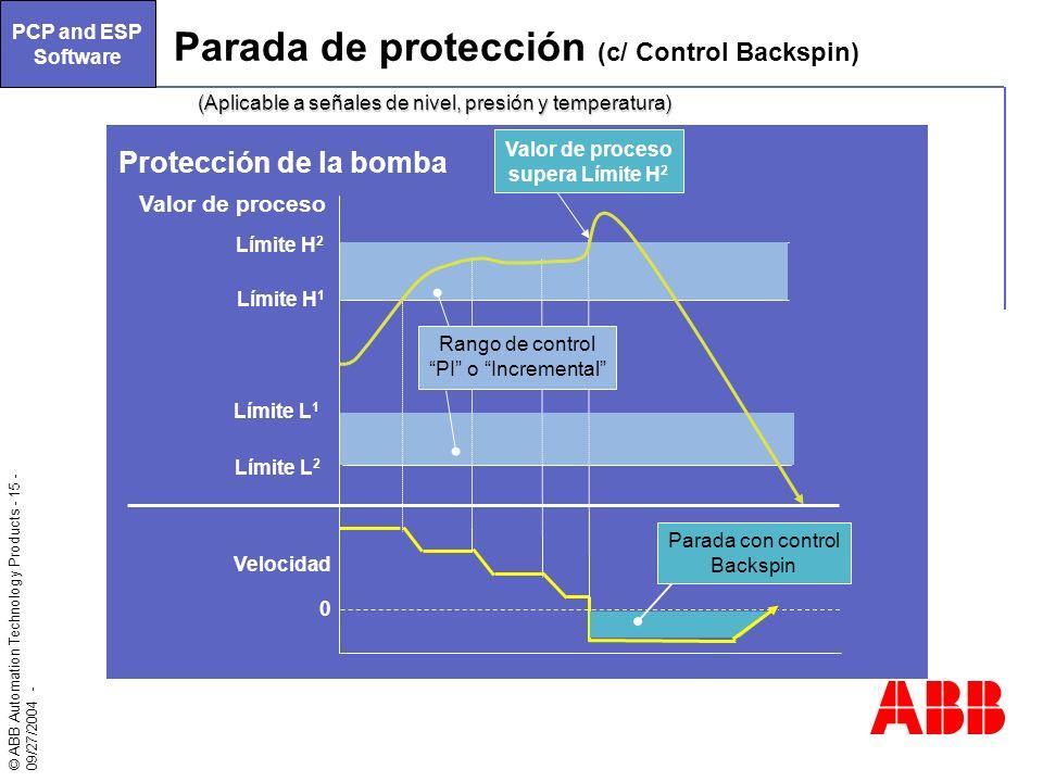 © ABB Automation Technology Products - 15 - 09/27/2004 - Parada de protección (c/ Control Backspin) Protección de la bomba Valor de proceso Límite H 1
