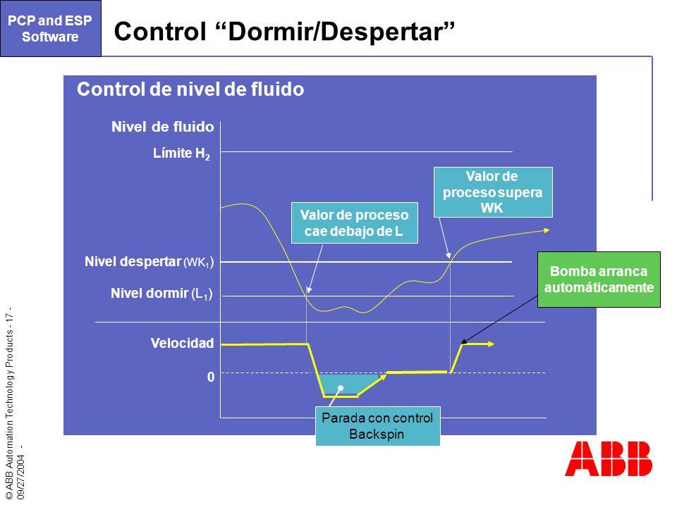 © ABB Automation Technology Products - 17 - 09/27/2004 - Control Dormir/Despertar Control de nivel de fluido Nivel de fluido Velocidad PCP and ESP Sof