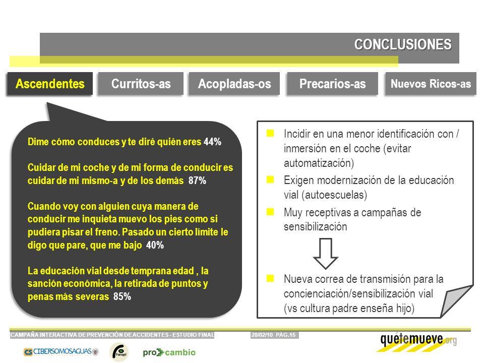 28/02/10 PÁG.15CAMPAÑA INTERACTIVA DE PREVENCIÓN DE ACCIDENTES - ESTUDIO FINAL CONCLUSIONES Curritos-as Ascendentes Precarios-as Acopladas-os Nuevos R