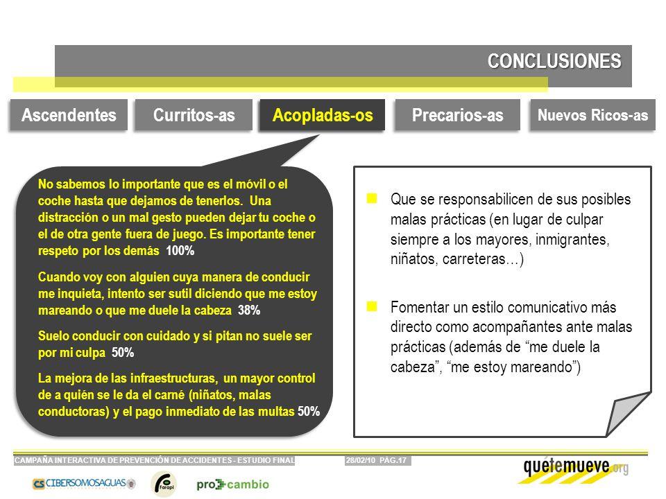 28/02/10 PÁG.17CAMPAÑA INTERACTIVA DE PREVENCIÓN DE ACCIDENTES - ESTUDIO FINAL CONCLUSIONES Curritos-as Ascendentes Precarios-as Acopladas-os Nuevos R