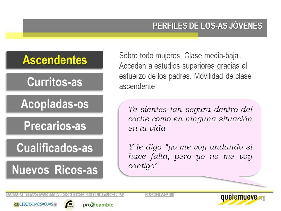 28/02/10 PÁG.6CAMPAÑA INTERACTIVA DE PREVENCIÓN DE ACCIDENTES - ESTUDIO FINAL PERFILES DE LOS-AS JÓVENES Curritos-as Ascendentes Precarios-as Acopladas-os Nuevos Ricos-as Cualificados-as Hombres principalmente.