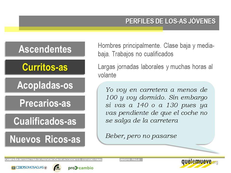 28/02/10 PÁG.7CAMPAÑA INTERACTIVA DE PREVENCIÓN DE ACCIDENTES - ESTUDIO FINAL PERFILES DE LOS-AS JÓVENES Curritos-as Ascendentes Precarios-as Acopladas-os Nuevos Ricos-as Cualificados-as Mujeres principalmente.