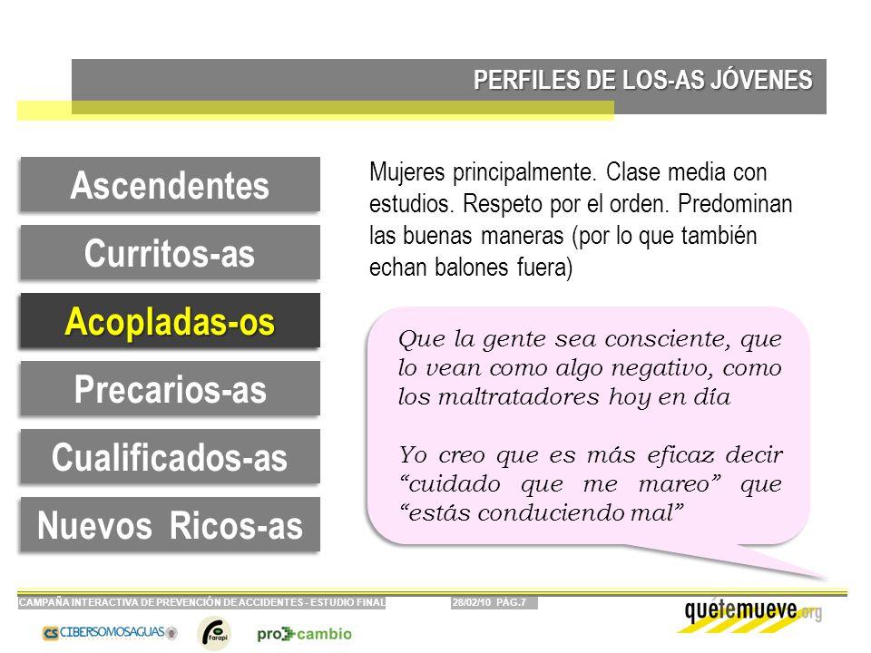 28/02/10 PÁG.7CAMPAÑA INTERACTIVA DE PREVENCIÓN DE ACCIDENTES - ESTUDIO FINAL PERFILES DE LOS-AS JÓVENES Curritos-as Ascendentes Precarios-as Acoplada