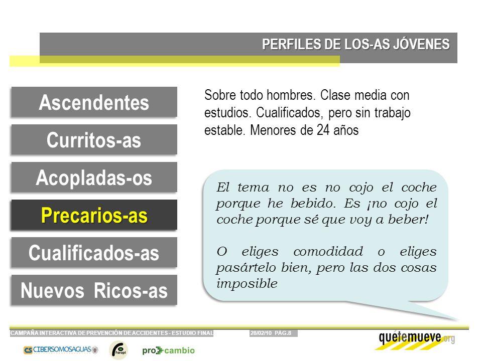 28/02/10 PÁG.9CAMPAÑA INTERACTIVA DE PREVENCIÓN DE ACCIDENTES - ESTUDIO FINAL PERFILES DE LOS-AS JÓVENES Curritos-as Ascendentes Precarios-as Acopladas-os Nuevos Ricos-as Cualificados-as Principalmente hombres.
