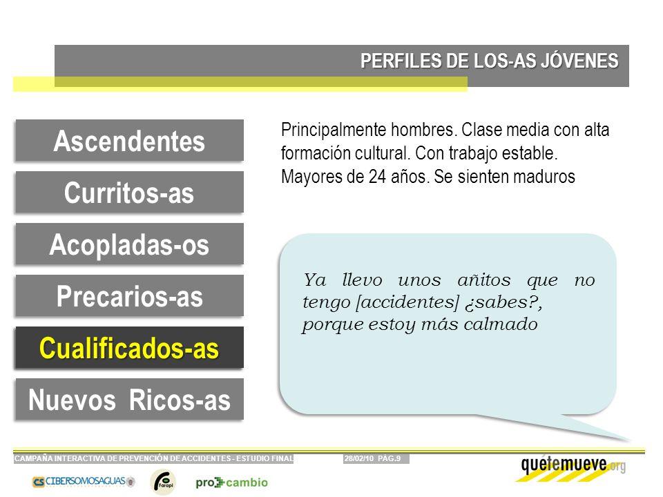 28/02/10 PÁG.10CAMPAÑA INTERACTIVA DE PREVENCIÓN DE ACCIDENTES - ESTUDIO FINAL PERFILES DE LOS-AS JÓVENES Curritos-as Ascendentes Precarios-as Acopladas-os Nuevos Ricos-as Cualificados-as Predominan los hombres.