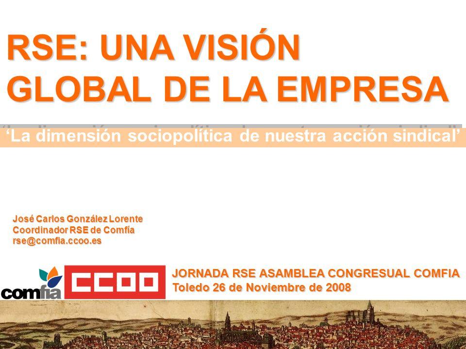 COMFÍA – CCOO PARTICIPAMOS EN: Pacto Mundial OBRSC AENOR (Normas RSE...)...