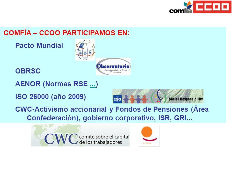 COMFÍA – CCOO PARTICIPAMOS EN: Pacto Mundial OBRSC AENOR (Normas RSE...)... ISO 26000 (año 2009) CWC-Activismo accionarial y Fondos de Pensiones (Área