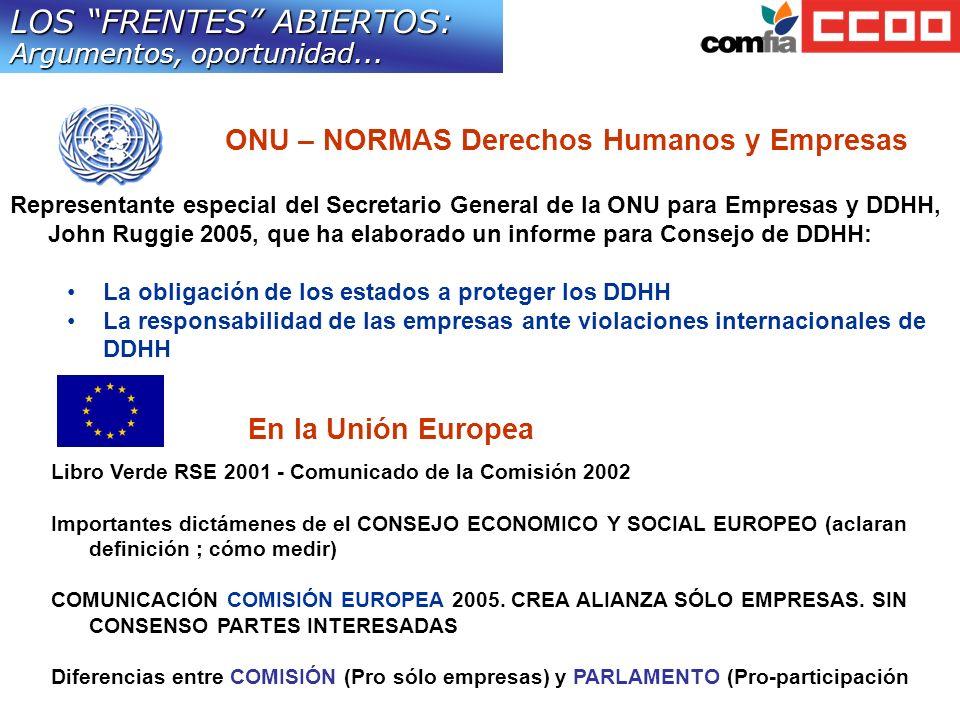 LOS FRENTES ABIERTOS: Argumentos, oportunidad... Representante especial del Secretario General de la ONU para Empresas y DDHH, John Ruggie 2005, que h