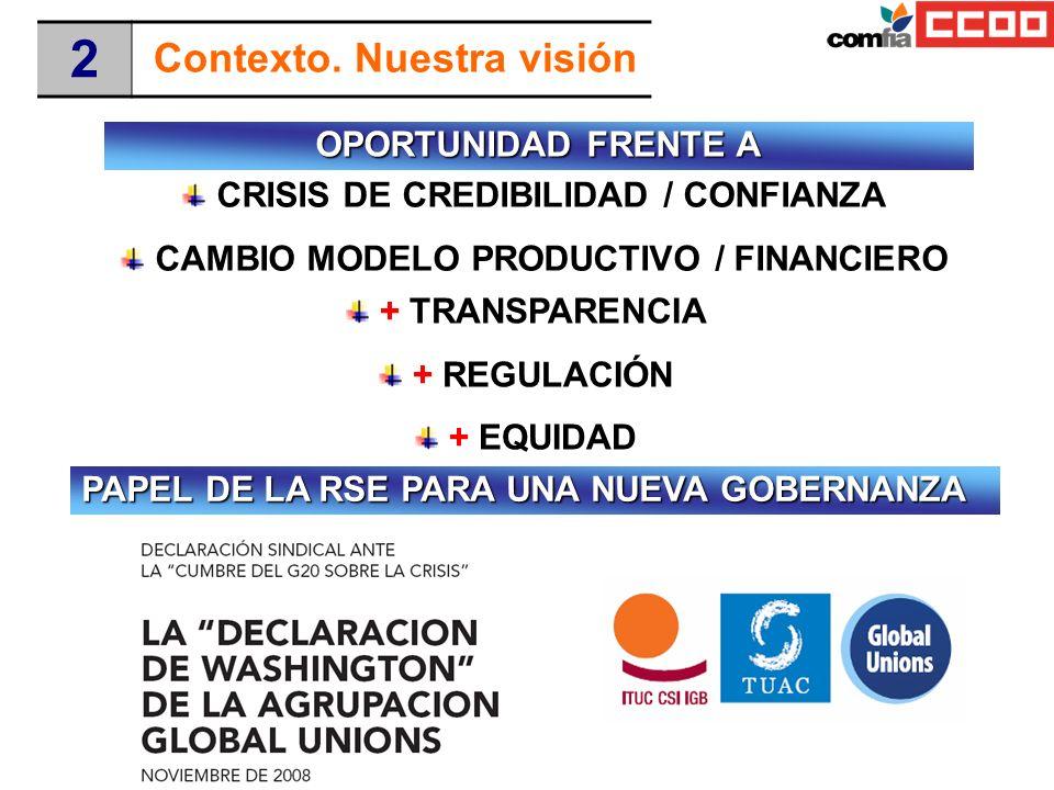 OPORTUNIDAD FRENTE A + TRANSPARENCIA + REGULACIÓN + EQUIDAD CRISIS DE CREDIBILIDAD / CONFIANZA CAMBIO MODELO PRODUCTIVO / FINANCIERO PAPEL DE LA RSE P