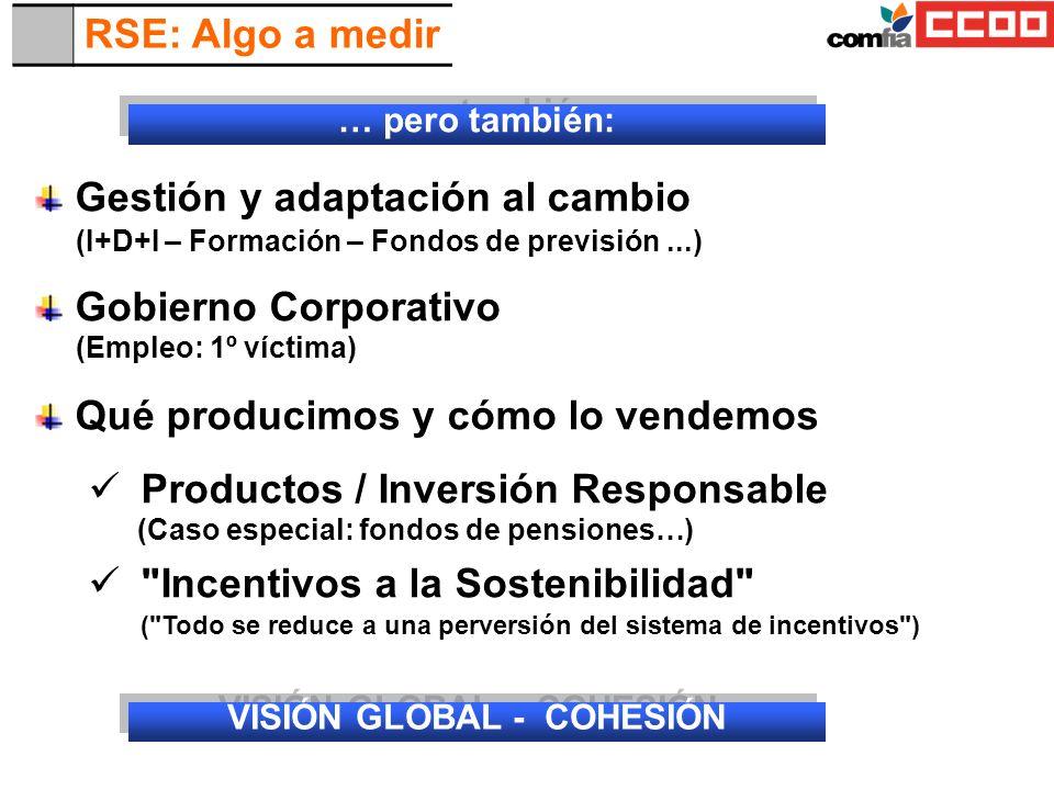 Gestión y adaptación al cambio (I+D+I – Formación – Fondos de previsión...) Gobierno Corporativo (Empleo: 1º víctima) Qué producimos y cómo lo vendemo