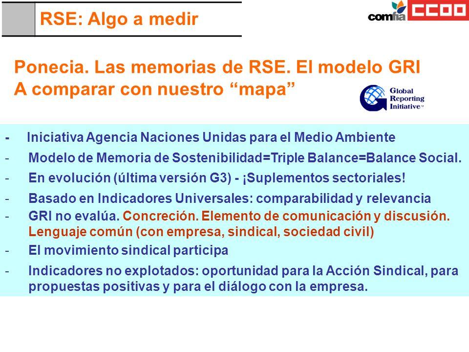 - Iniciativa Agencia Naciones Unidas para el Medio Ambiente -Modelo de Memoria de Sostenibilidad=Triple Balance=Balance Social. -En evolución (última