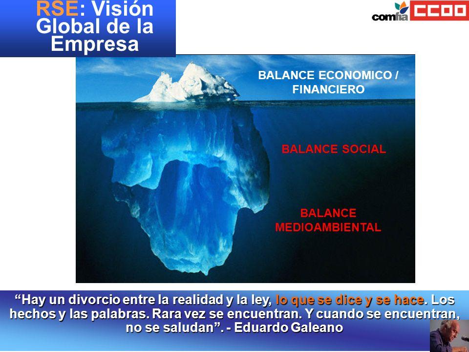 BALANCE ECONOMICO / FINANCIERO BALANCE SOCIAL BALANCE MEDIOAMBIENTAL Hay un divorcio entre la realidad y la ley, lo que se dice y se hace. Los hechos