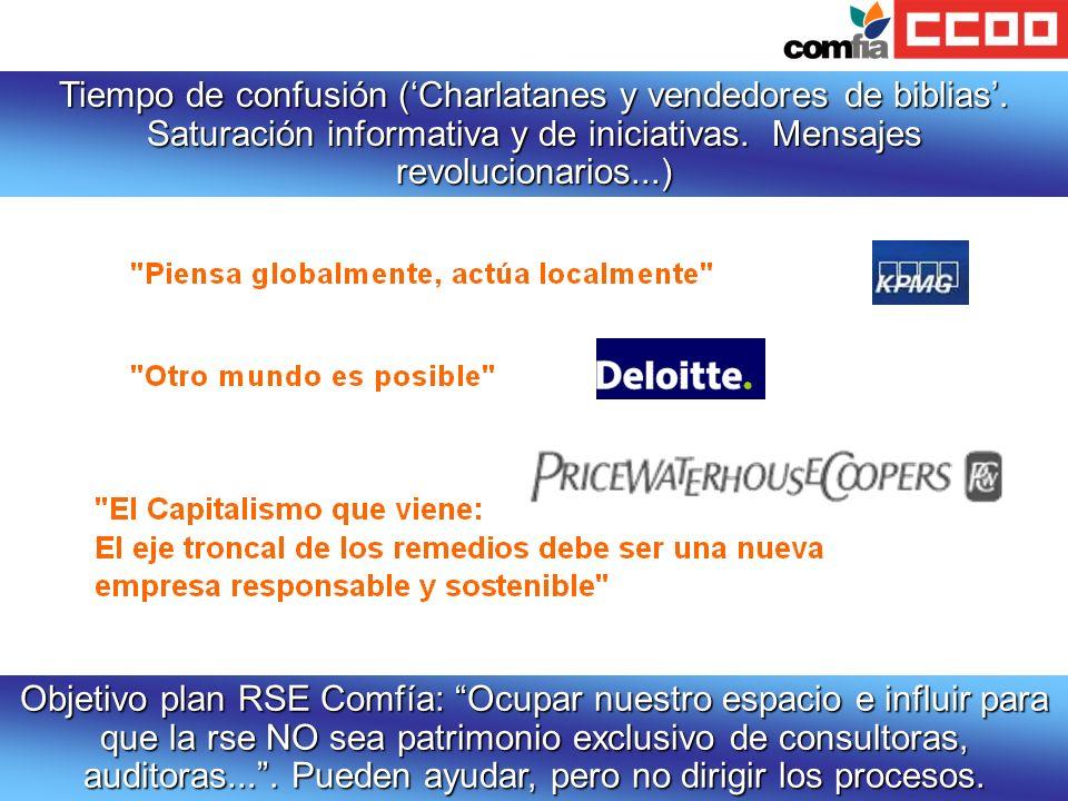 Subcomisión RSE Congreso Dip./ Consejo Estatal RSE Pacto Mundial ISO 26000 (año 2009) Mov.