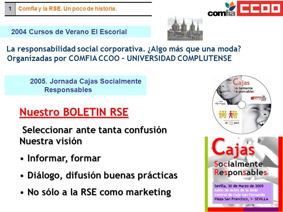 2005. Jornada Cajas Socialmente Responsables 1Comfia y la RSE. Un poco de historia. Nuestro BOLETIN RSE Seleccionar ante tanta confusión Nuestra visió