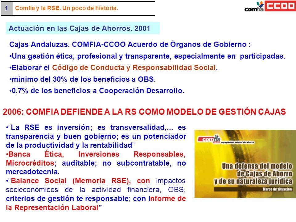 2006: COMFIA DEFIENDE A LA RS COMO MODELO DE GESTIÓN CAJAS La RSE es inversión; es transversalidad,... es transparencia y buen gobierno; es un potenci