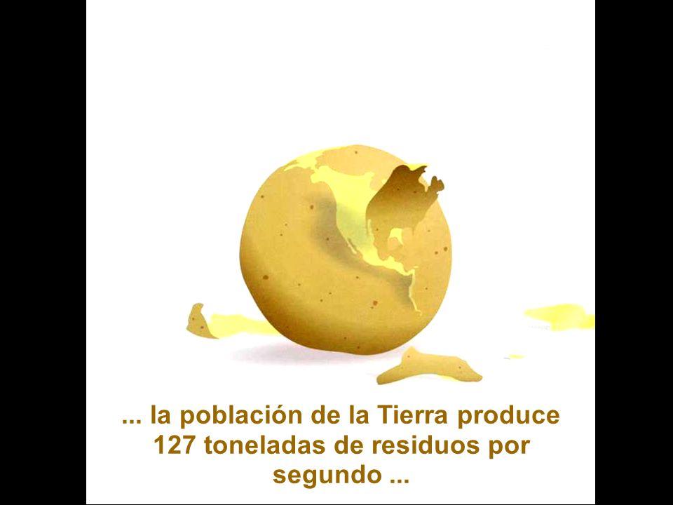 Sesión de Formación - PARTICIPACIÓN PÚBLICA www.transportlearning.net con el apoyo de:... la población de la Tierra produce 127 toneladas de residuos