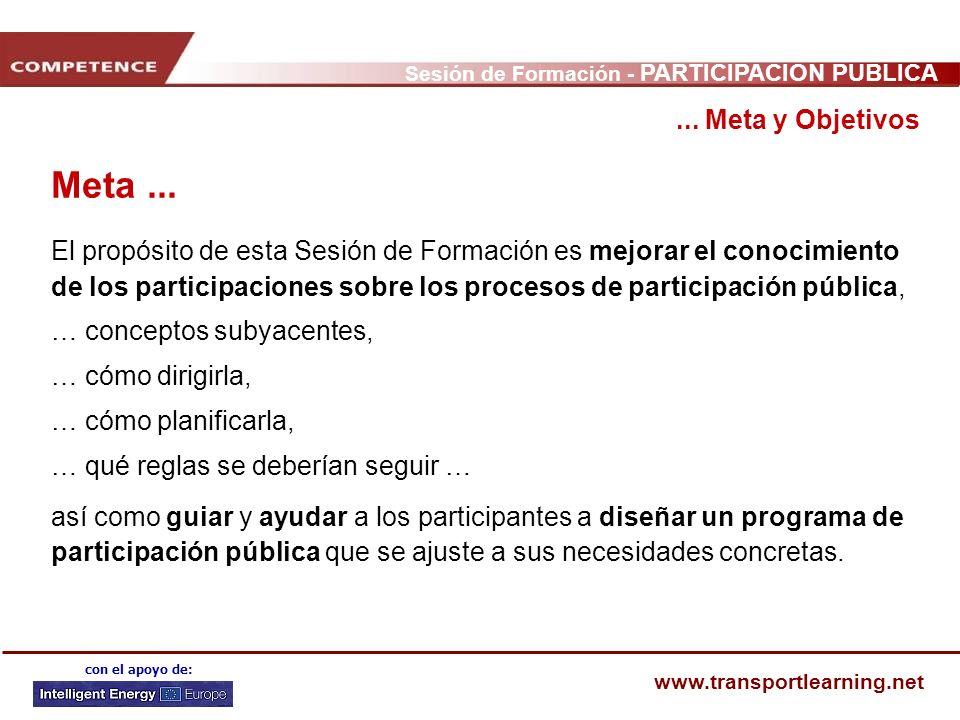 Sesión de Formación - PARTICIPACIÓN PÚBLICA www.transportlearning.net con el apoyo de: Objetivos...