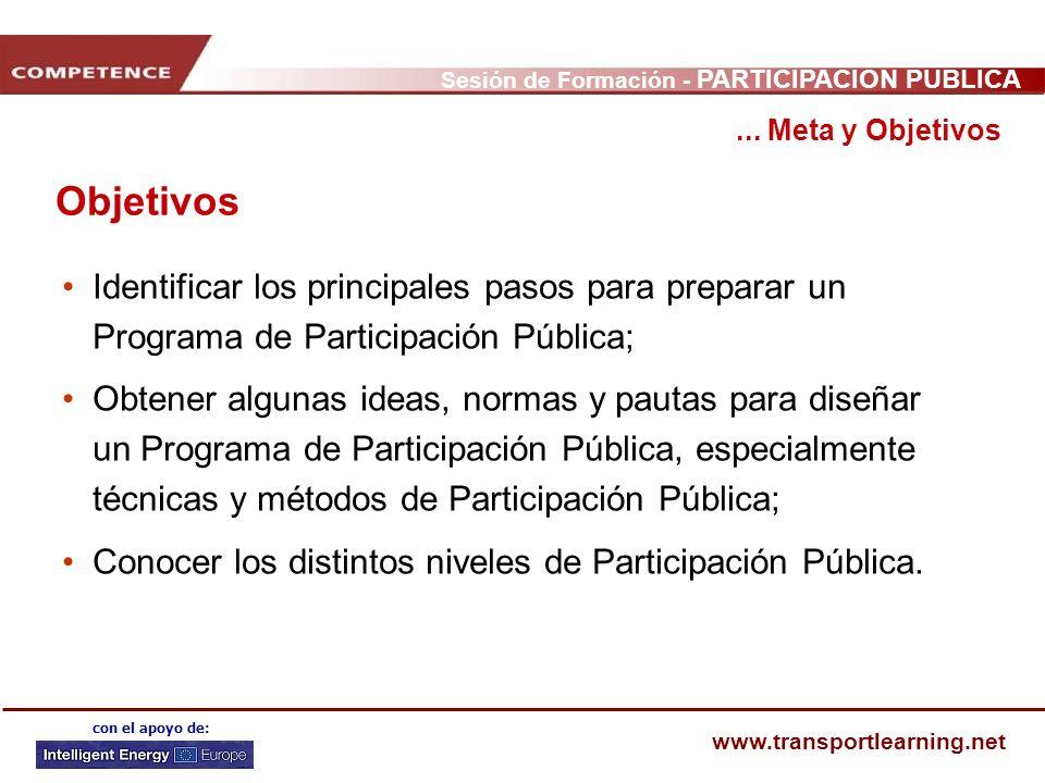 Sesión de Formación - PARTICIPACIÓN PÚBLICA www.transportlearning.net con el apoyo de: Objetivos... Meta y Objetivos Identificar los principales pasos