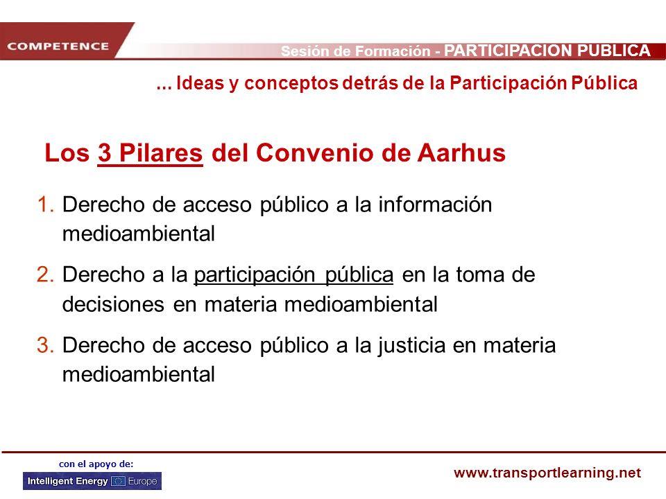 Sesión de Formación - PARTICIPACIÓN PÚBLICA www.transportlearning.net con el apoyo de: Los 3 Pilares del Convenio de Aarhus 1.Derecho de acceso públic