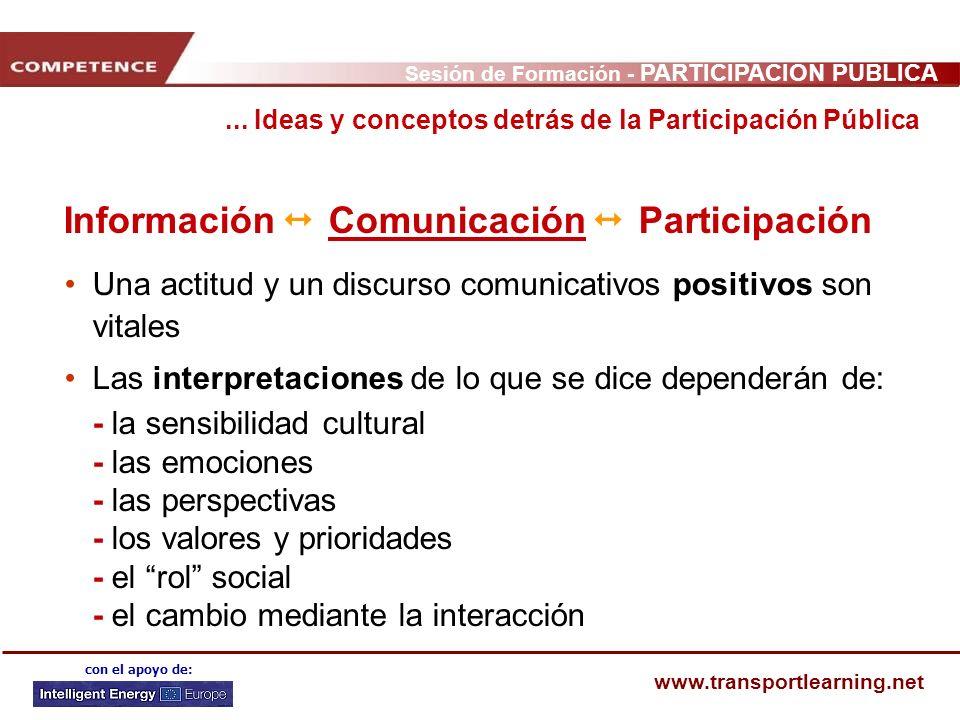 Sesión de Formación - PARTICIPACIÓN PÚBLICA www.transportlearning.net con el apoyo de: Información Comunicación Participación Una actitud y un discurs