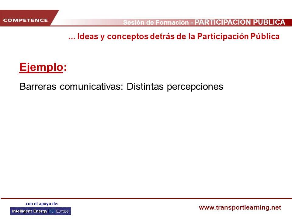 Sesión de Formación - PARTICIPACIÓN PÚBLICA www.transportlearning.net con el apoyo de: Ejemplo: Barreras comunicativas: Distintas percepciones... Idea