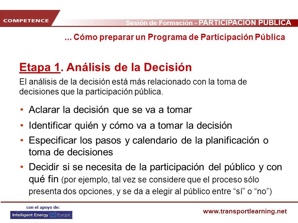 Sesión de Formación - PARTICIPACIÓN PÚBLICA www.transportlearning.net con el apoyo de: Etapa 1. Análisis de la Decisión El análisis de la decisión est