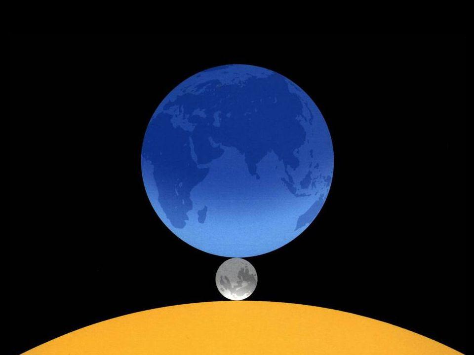 Sesión de Formación - PARTICIPACIÓN PÚBLICA www.transportlearning.net con el apoyo de: Escenario 1: Escenario BAU Business As Usual – Sin Cambios Este es el escenario que nadie quiere, pero el que casi todo el mundo sigue....