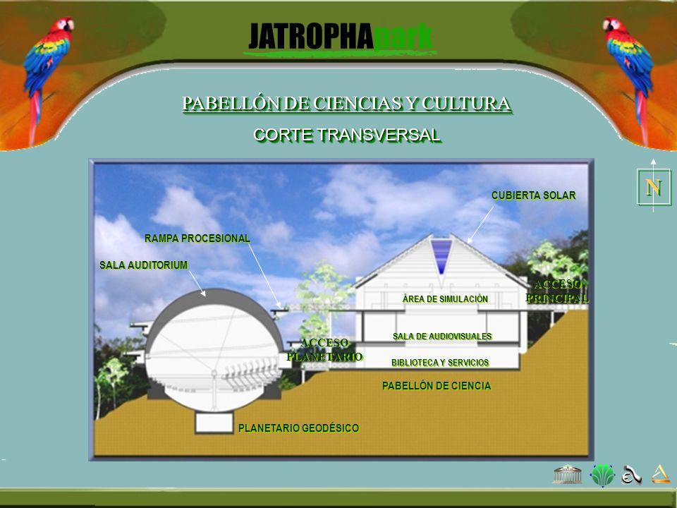 PABELLÓN DE CIENCIAS Y CULTURA CORTE TRANSVERSAL PABELLÓN DE CIENCIAS Y CULTURA CORTE TRANSVERSAL PLANETARIO GEODÉSICO ÁREA DE SIMULACIÓN SALA AUDITOR