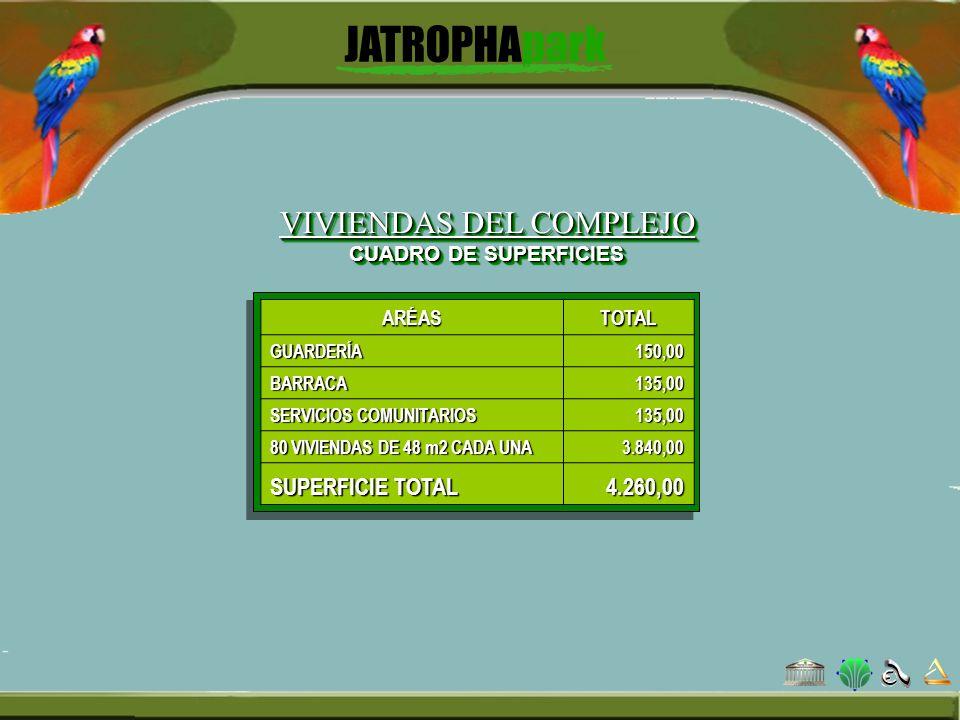 VIVIENDAS DEL COMPLEJO CUADRO DE SUPERFICIES ARÉASTOTALGUARDERÍA150,00 BARRACA135,00 SERVICIOS COMUNITARIOS 135,00 80 VIVIENDAS DE 48 m2 CADA UNA 3.84