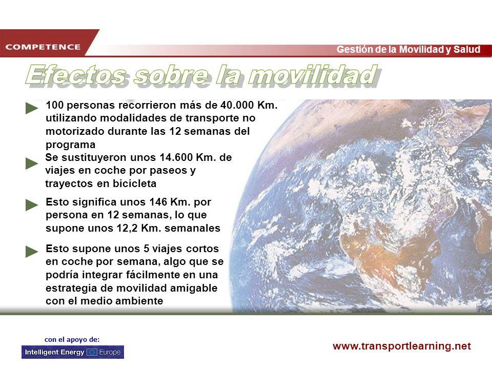 www.transportlearning.net Gestión de la Movilidad y Salud con el apoyo de: 100 personas recorrieron más de 40.000 Km. utilizando modalidades de transp