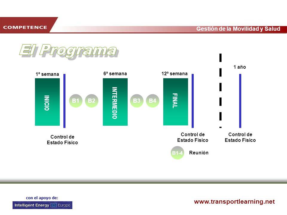 www.transportlearning.net Gestión de la Movilidad y Salud con el apoyo de: INTERMEDIO 6ª semana INICIO 1ª semana Control de Estado Físico FINAL 12ª se
