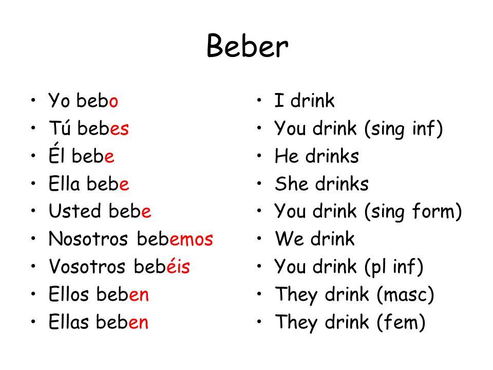 Beber Yo bebo Tú bebes Él bebe Ella bebe Usted bebe Nosotros bebemos Vosotros bebéis Ellos beben Ellas beben