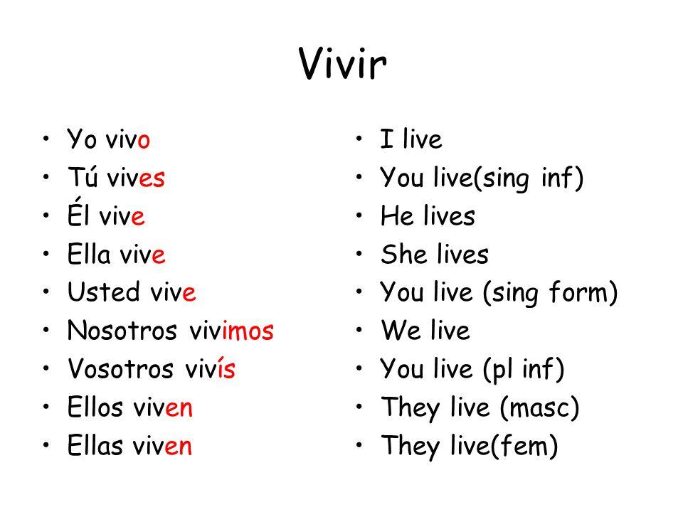 Vivir Yo vivo Tú vives Él vive Ella vive Usted vive Nosotros vivimos Vosotros vivís Ellos viven Ellas viven