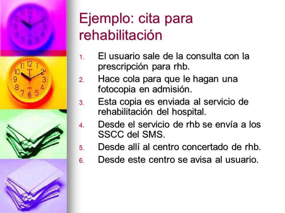 Ejemplo: cita para rehabilitación 1. El usuario sale de la consulta con la prescripción para rhb. 2. Hace cola para que le hagan una fotocopia en admi