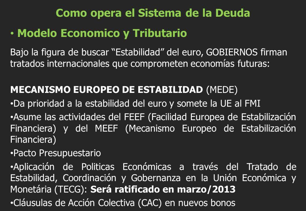 Como opera el Sistema de la Deuda Modelo Economico y Tributario Bajo la figura de buscar Estabilidad del euro, GOBIERNOS firman tratados internacional