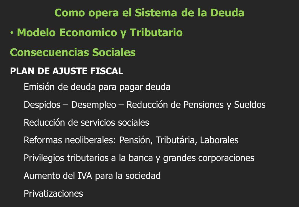 Como opera el Sistema de la Deuda Modelo Economico y Tributario Consecuencias Sociales PLAN DE AJUSTE FISCAL Emisión de deuda para pagar deuda Despido